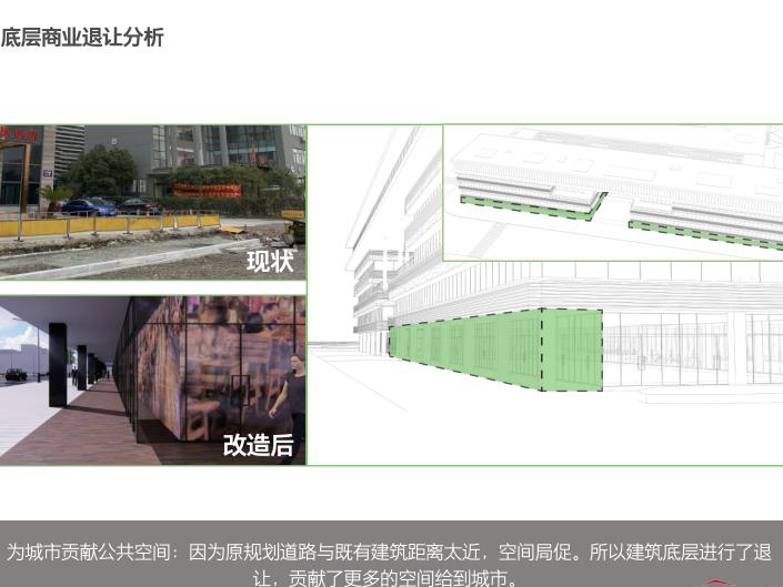 杭州智慧网谷整体城市规划设计方案文本2020-底层商业退让分析