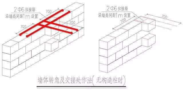 这都有?超详细的砌体施工工艺流程图文做法!_13