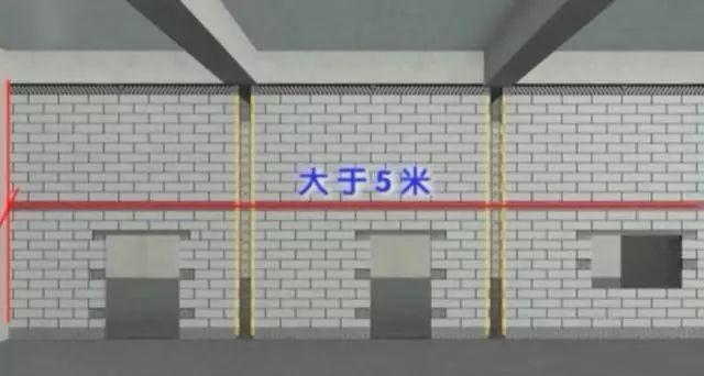 这都有?超详细的砌体施工工艺流程图文做法!_26