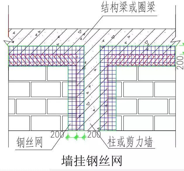 这都有?超详细的砌体施工工艺流程图文做法!_34