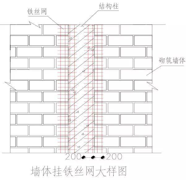 这都有?超详细的砌体施工工艺流程图文做法!_35