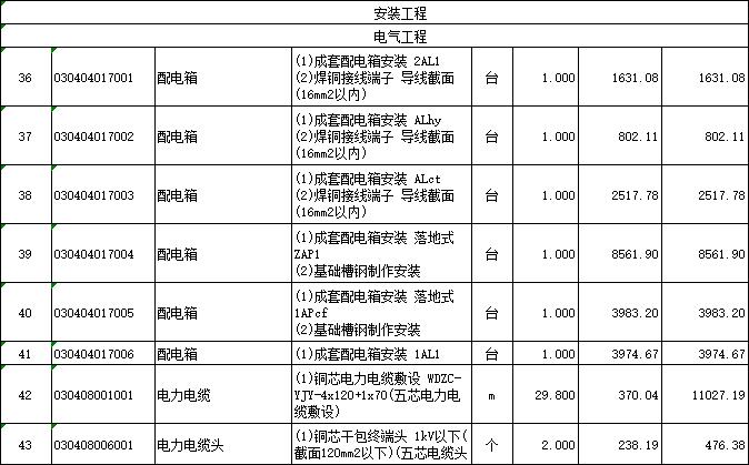 学生食堂改造及附属设施工程预算书2017-电气安装工程量清单及计价表