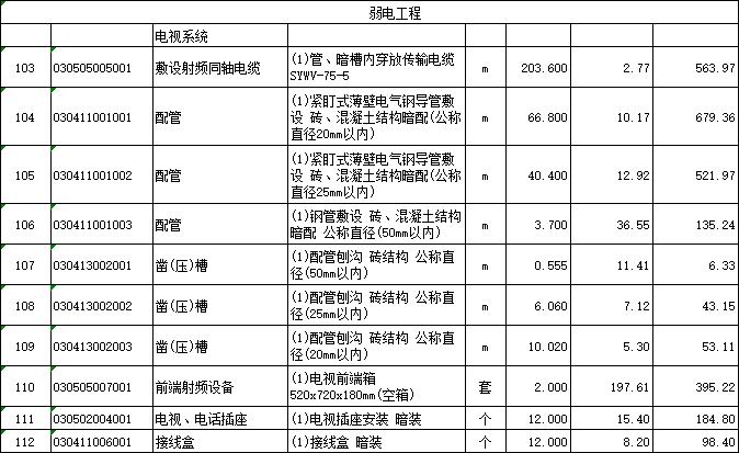 学生食堂改造及附属设施工程预算书2017-弱电工程量清单及计价表