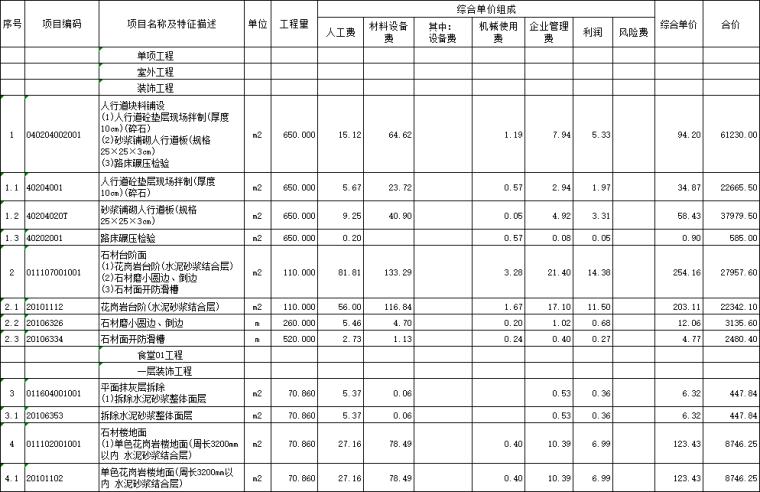 学生食堂改造及附属设施工程预算书2017-分部分项工程量清单综合单价分析计算表2