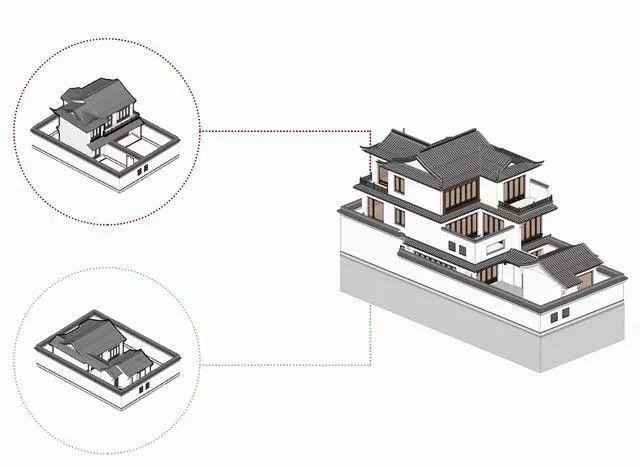 高容积率、多庭院|新中式叠院的颠覆性革命_17