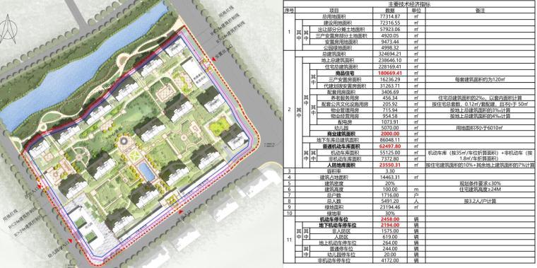 [浙江]端庄典雅+高层中央公园住宅建筑方案-总平面图