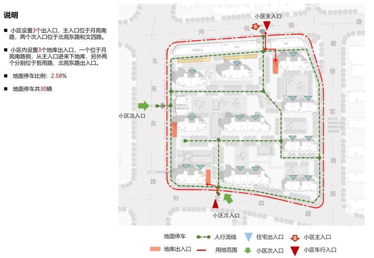 [江苏]南京新古典风高层住宅规划设计-交通分析