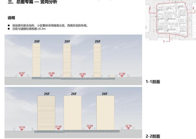 [江苏]南京新古典风高层住宅规划设计-竖向分析1