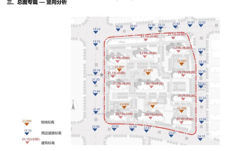 [江苏]南京新古典风高层住宅规划设计-竖向分析