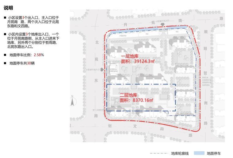 [江苏]南京新古典风高层住宅规划设计-停车分析