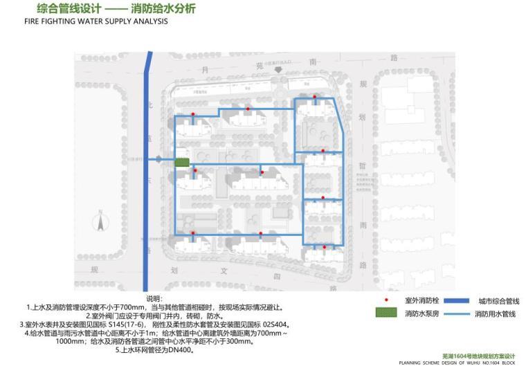 [江苏]南京新古典风高层住宅规划设计-消防给水分析