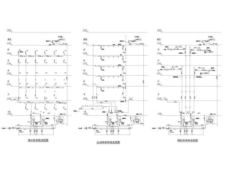 济南档案_博物馆给排水喷淋系统设计图2019-系统流程图