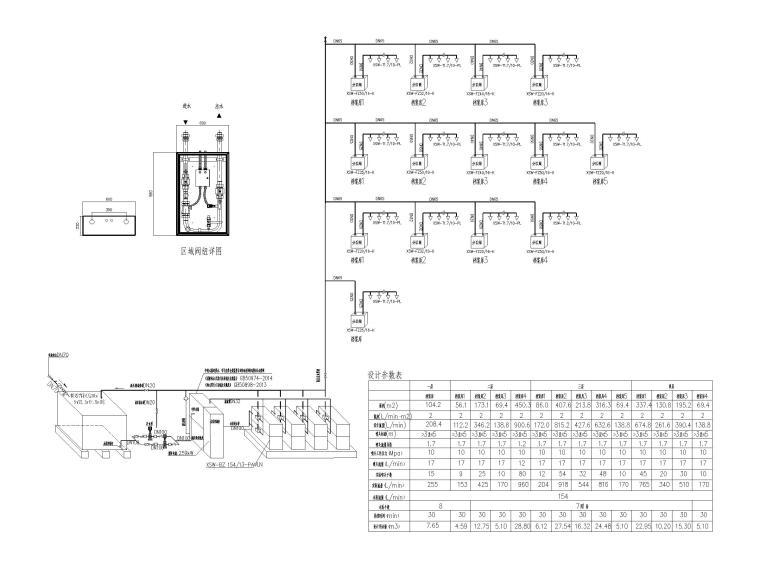 济南档案_博物馆给排水喷淋系统设计图2019-高压细水雾灭火系统图