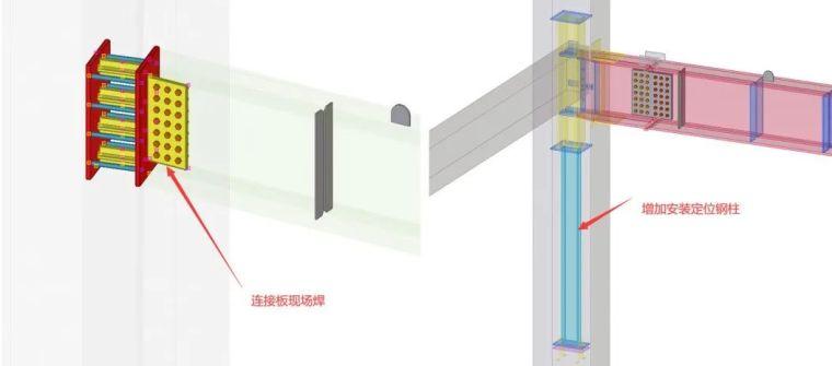 劲性结构中钢结构常见节点与安装注意事项_11