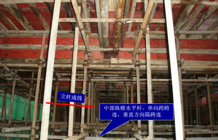 建筑工程模板施工工艺培训讲义PPT-07 中部纵横水平杆