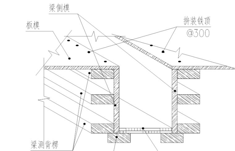 建筑工程模板施工工艺培训讲义PPT-10 梁板模板施工