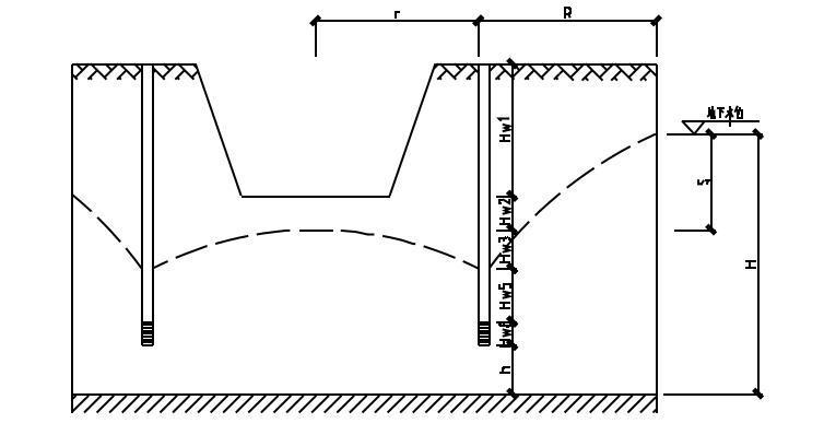 污水处理厂基坑降水方案-污泥泵池