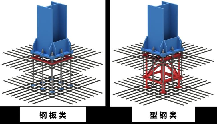 劲性结构中钢结构常见节点与安装注意事项_2