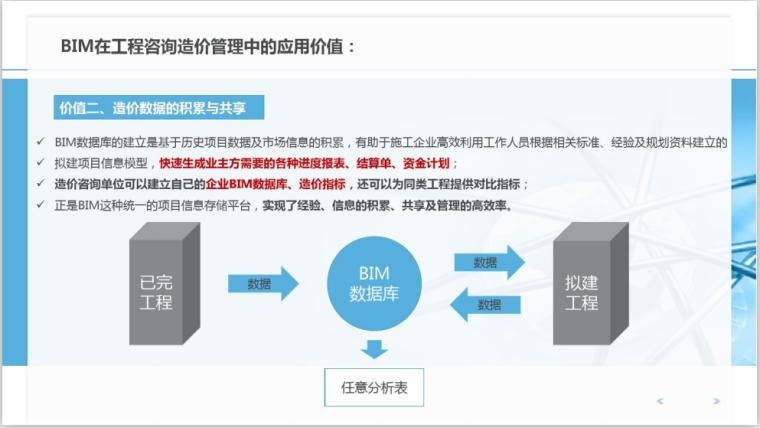 BIM全过程工程咨询解决方案思考探讨(112页)-BIM工程咨询造价管理中的应用价值
