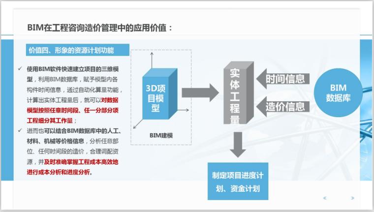 BIM全过程工程咨询解决方案思考探讨(112页)-BIM造价管理的应用价值