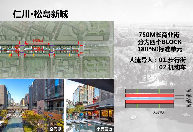知名地产新中式滨水商业街社区概念方案2019-线性商业用地案例分析