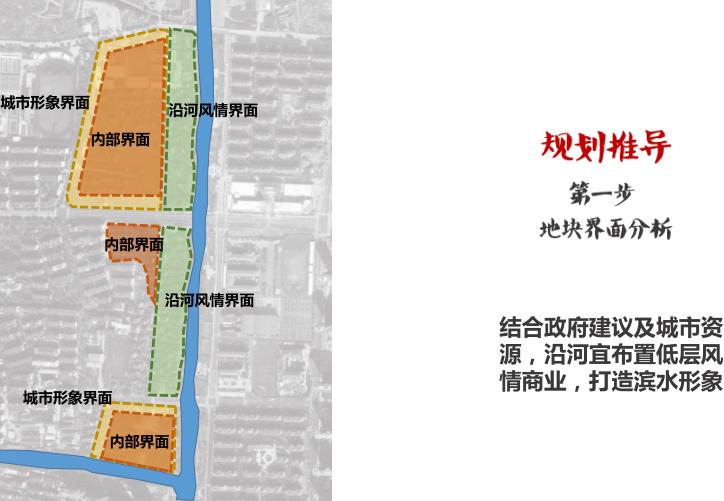 知名地产新中式滨水商业街社区概念方案2019-规划推导