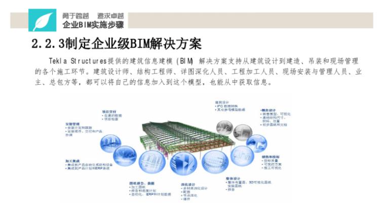 中铁BIM应用实施指南宣贯讲义(114页)-Tekla技术解决方案