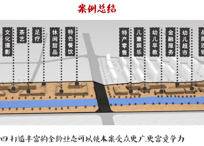 知名地产新中式滨水商业街社区概念方案2019-案例总结