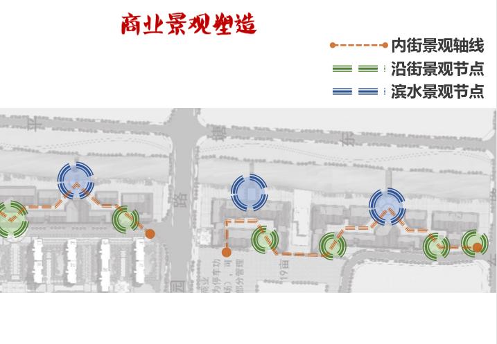 知名地产新中式滨水商业街社区概念方案2019-商业景观塑造