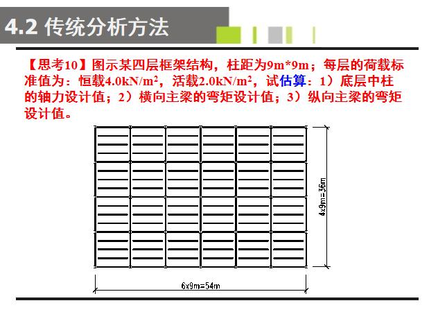 多层钢框架结构设计PPT(176页)-思考例题
