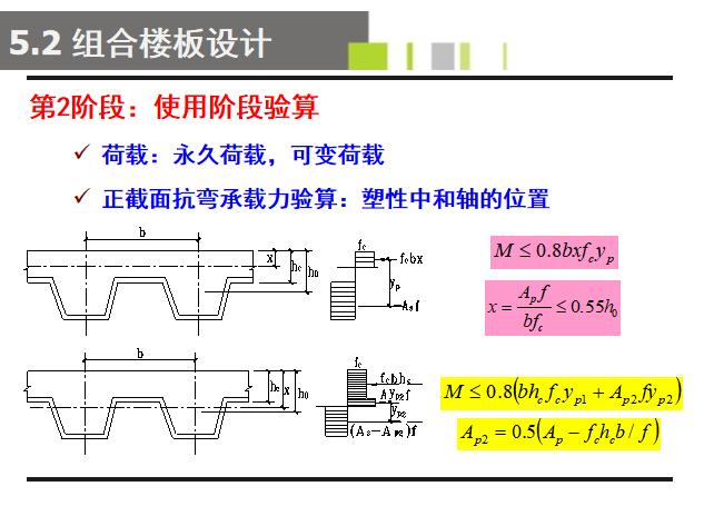 多层钢框架结构设计PPT(176页)-组合楼板设计