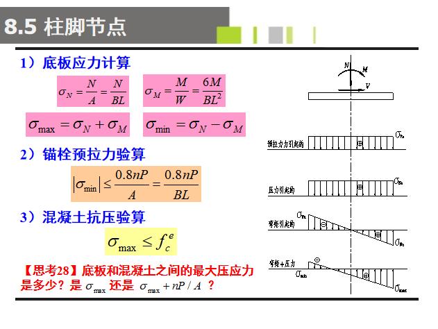 多层钢框架结构设计PPT(176页)-柱脚节点计算