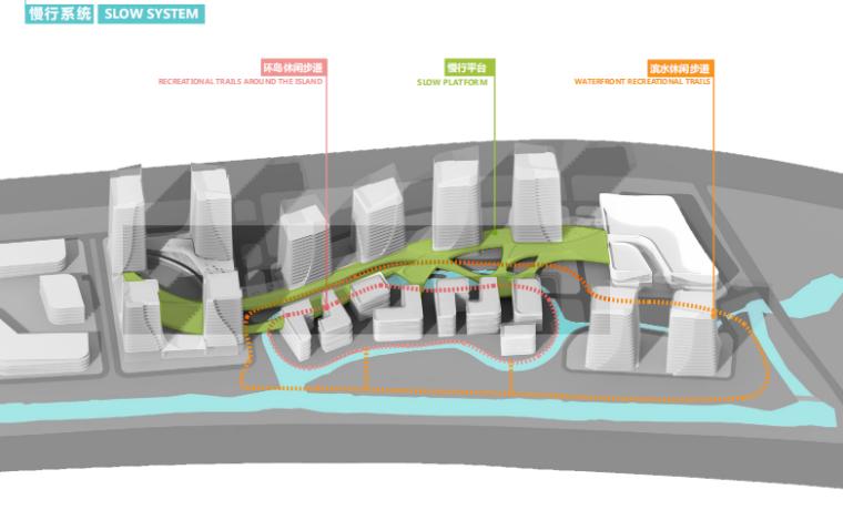 江苏互联科技生态多功能产业园设计-慢行系统