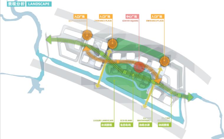 江苏互联科技生态多功能产业园设计-景观分析