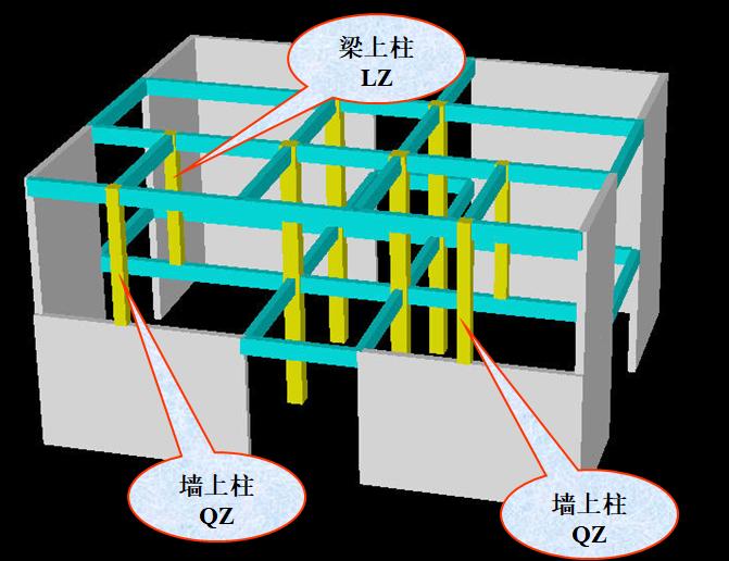 钢筋混凝土结构施工图识读讲义(100页)-墙上柱、梁上柱