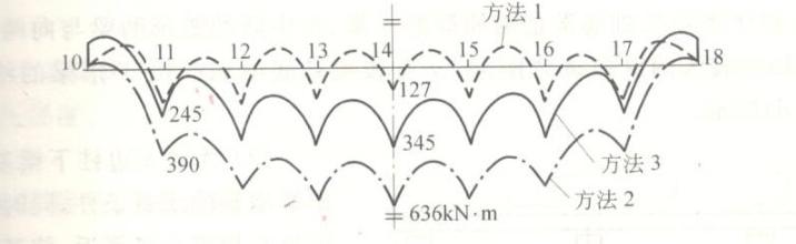 关于上部结构基础与地基共同作用的思维实验_8