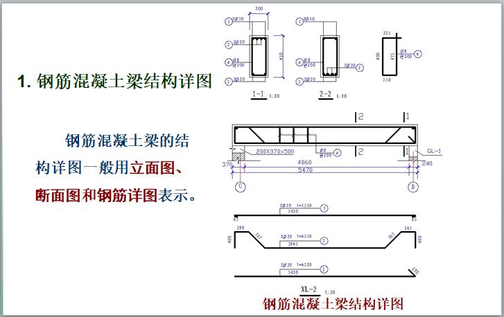 钢筋混凝土结构施工图识读讲义(100页)-钢筋混凝土梁结构详图