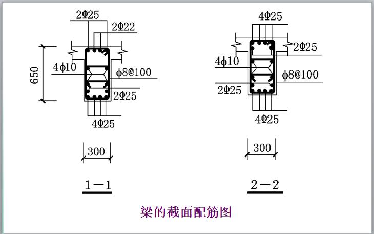 钢筋混凝土结构施工图识读讲义(100页)-梁的截面配筋图