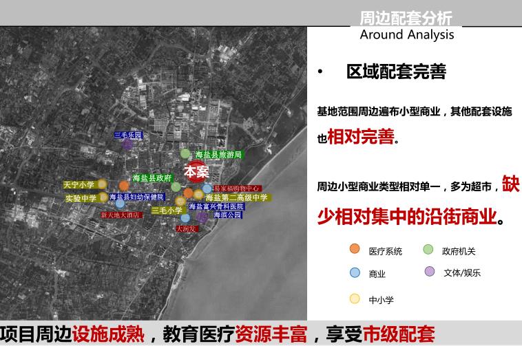 知名地产新中式滨水商业街社区概念方案2019-周边配套分析