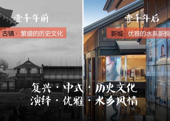 知名地产新中式滨水商业街社区概念方案2019-策划思路