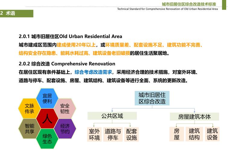 城市旧居住小区综合改造技术标准简介2019-城市旧居住小区综合改造技术标准简介3