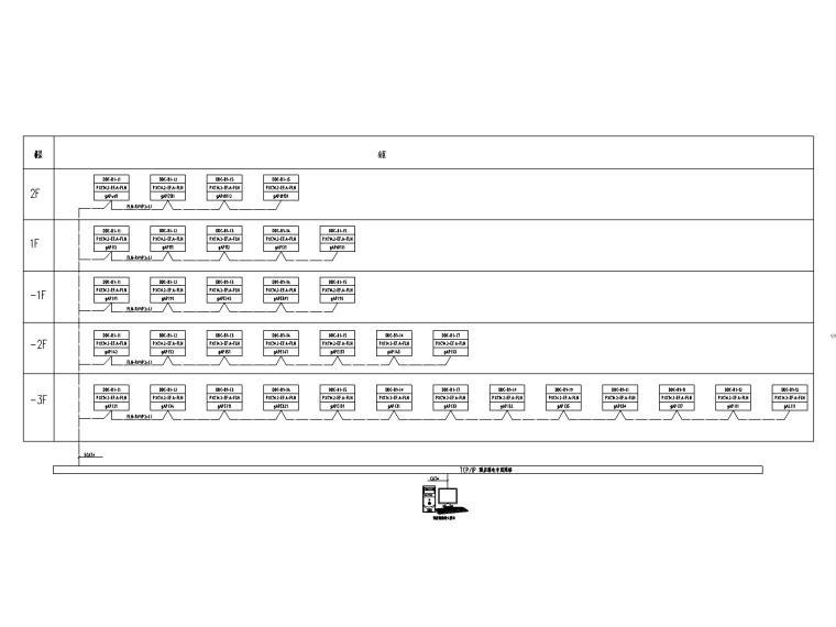 [四川]九寨沟景区著名五星级酒店电气施工图-10楼宇自控系统原理图