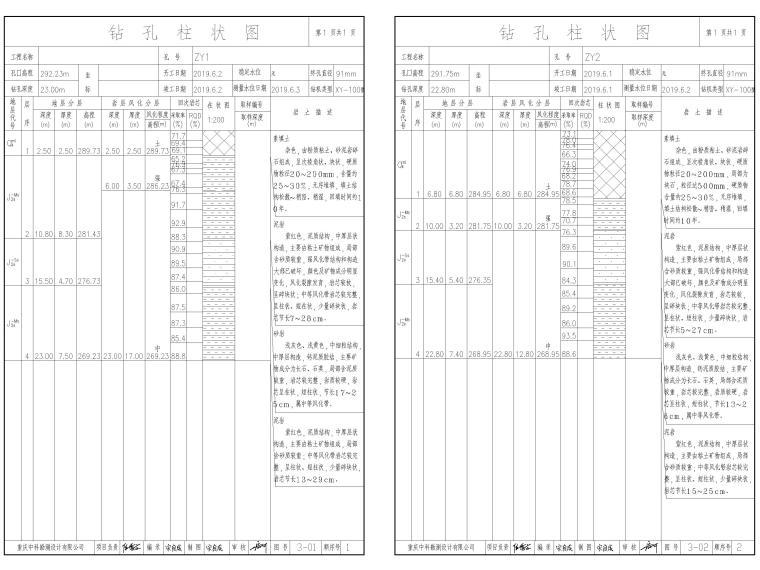 重庆体育中心工程地质勘察报告(直接详勘)-钻孔柱状图