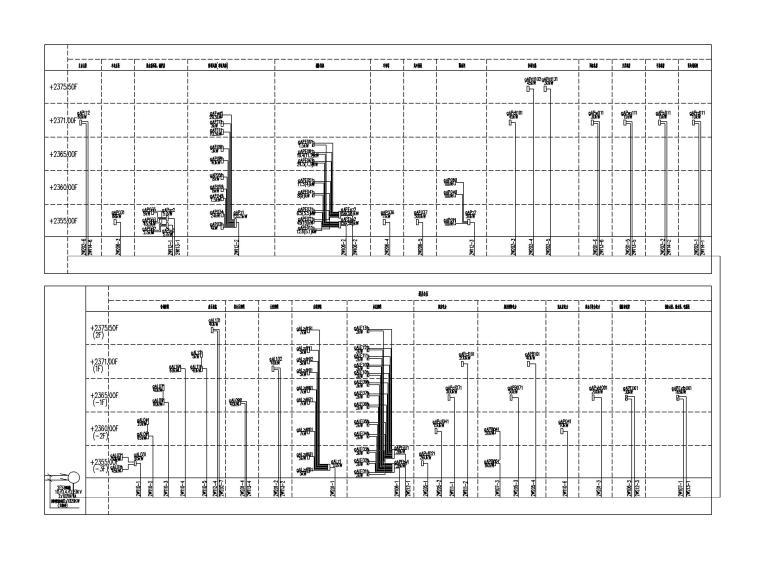 [四川]九寨沟景区著名五星级酒店电气施工图-6竖向配电干线系统图
