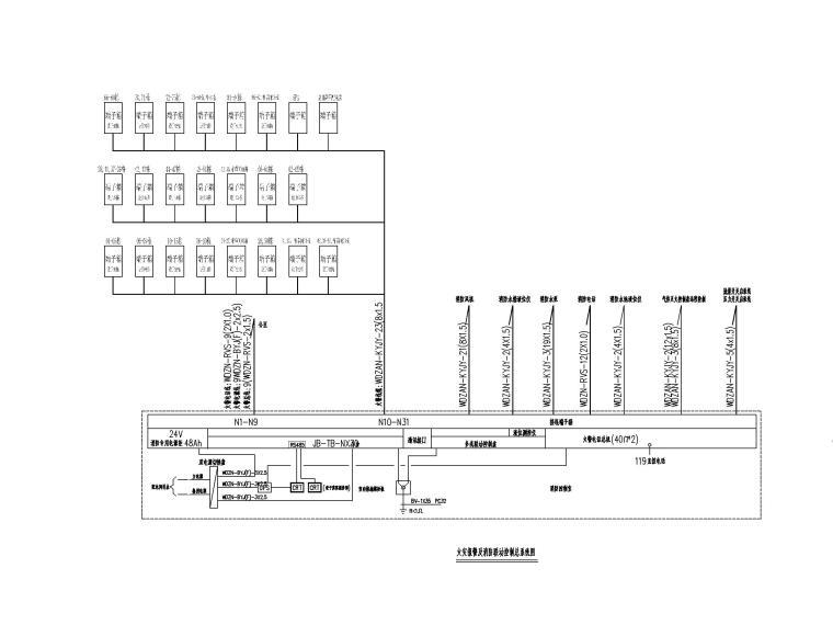 [四川]九寨沟景区著名五星级酒店电气施工图-7火灾报警及消防联动控制总系统图