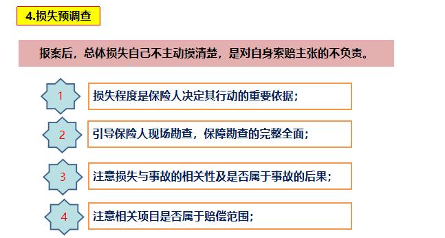 保险索赔技术交流(PPT,52P)-损失预调查