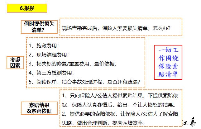 保险索赔技术交流(PPT,52P)-报损