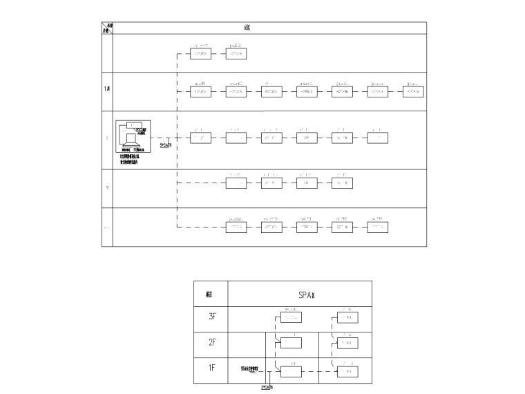 [四川]九寨沟景区著名五星级酒店电气施工图-8智能灯光控制系统图