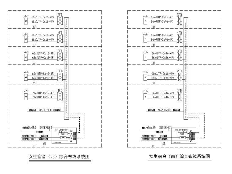 五层学生宿舍楼电气施工图-6综合布线系统图