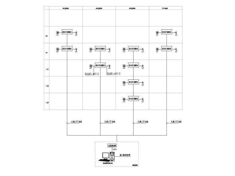 [四川]九寨沟景区著名五星级酒店电气施工图-防盗报警系统图